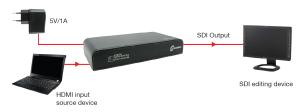 KA004 HDMI to SDI Converter