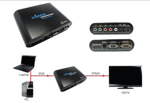 KA008 VGA to Component Video Converter