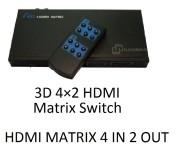 Kameha KA 023 4x2 HDMI Matrix Switch